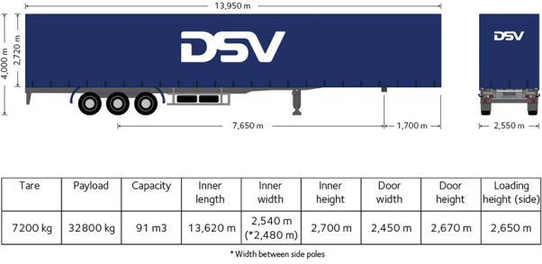 Kardin treiler DSV