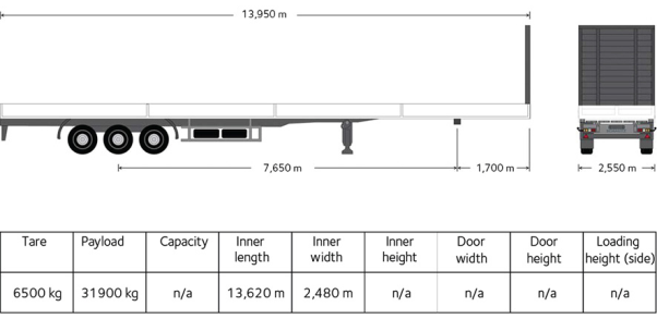 Platvorm treiler DSV