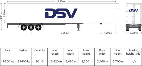 Termo treiler DSV