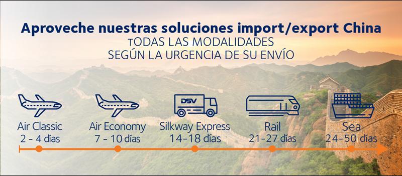 Aproveche nuestras soluciones import/export China