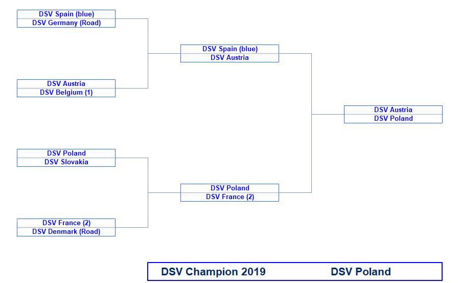clasificacion soccer cup salou 2019
