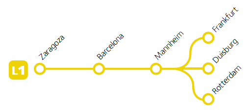 rail europe transporte ferrocarril alemania holanda