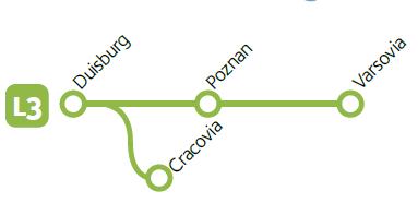 rail europe transporte ferrocarril alemania polonia