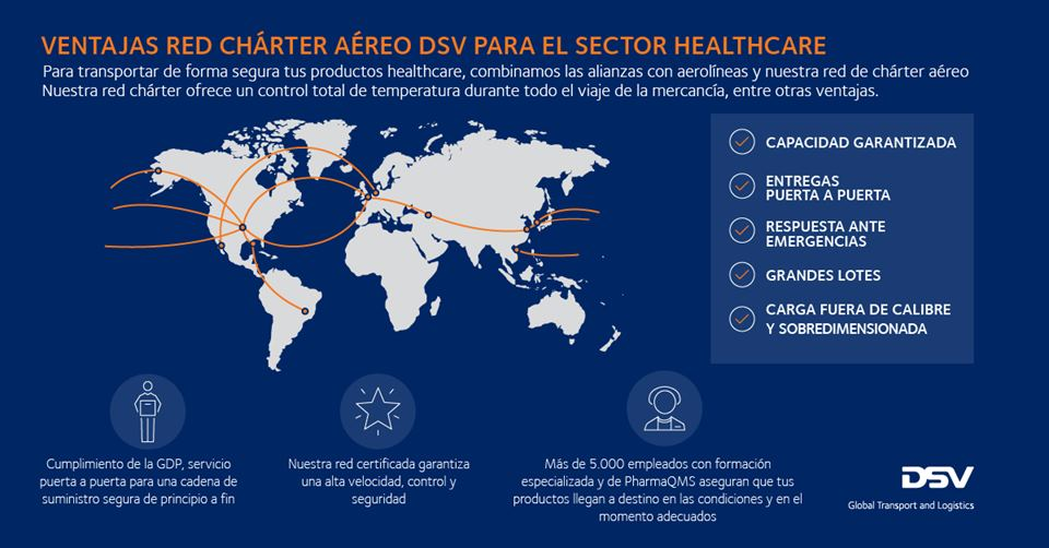 red charter aereo pharma healthcare