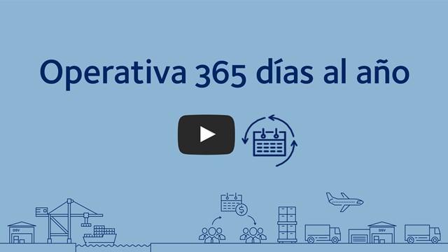 ventajas-domiciliacion-simplificacion-aduanera-exportacion-importacion-aduanas