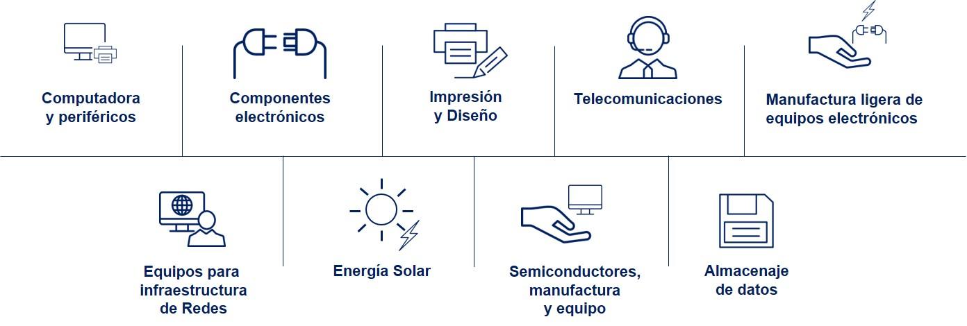 Segmentos High Tech | DSV