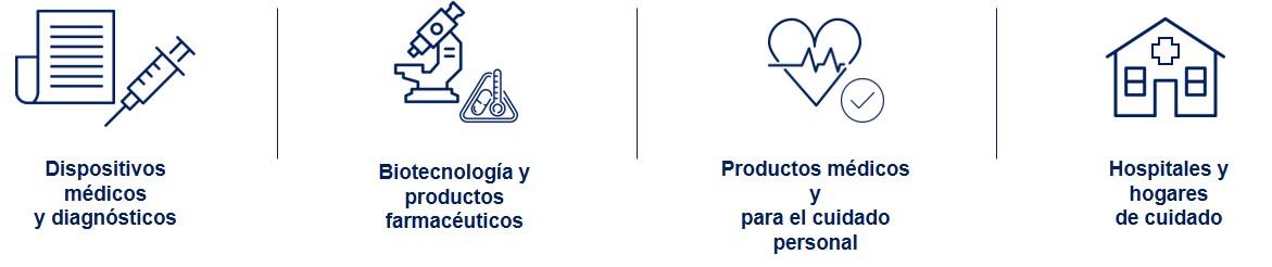 Segmentos Pharma & Healthcare | DSV