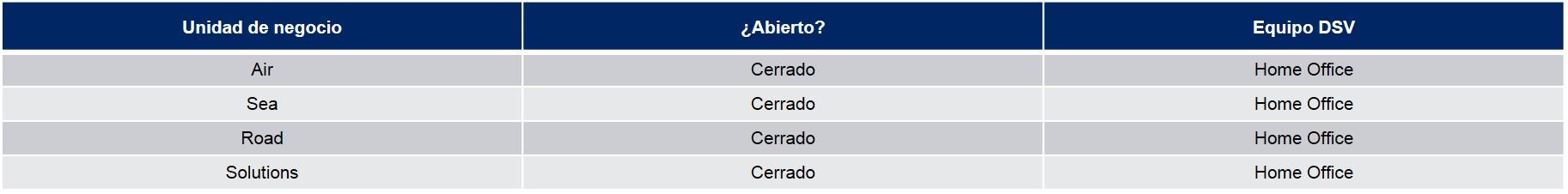 Tabla Operaciones Uruguay COVID-19 03-04-20