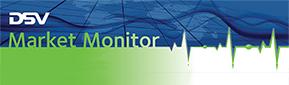 Market-Monitors