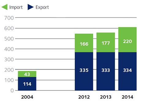 transport-trein-china-handel