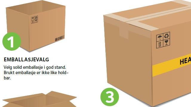 Din guide med 3 trin til klargøring af pakker
