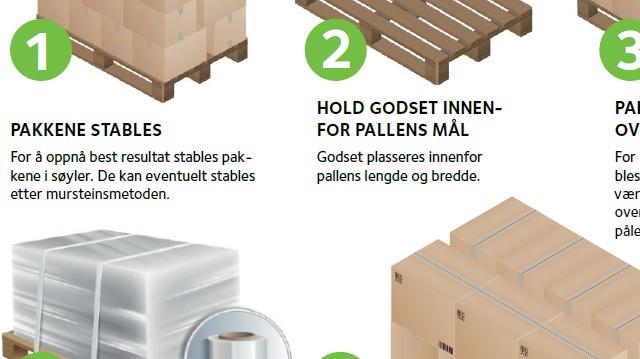 Din guide med 5 trin til klargøring af paller