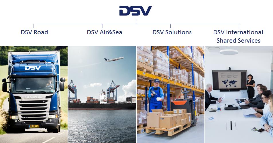 Spółki DSV