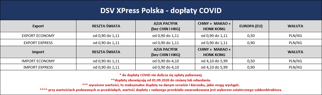 XPress Covid Charge