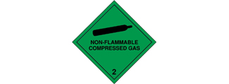 Class 2: Gases