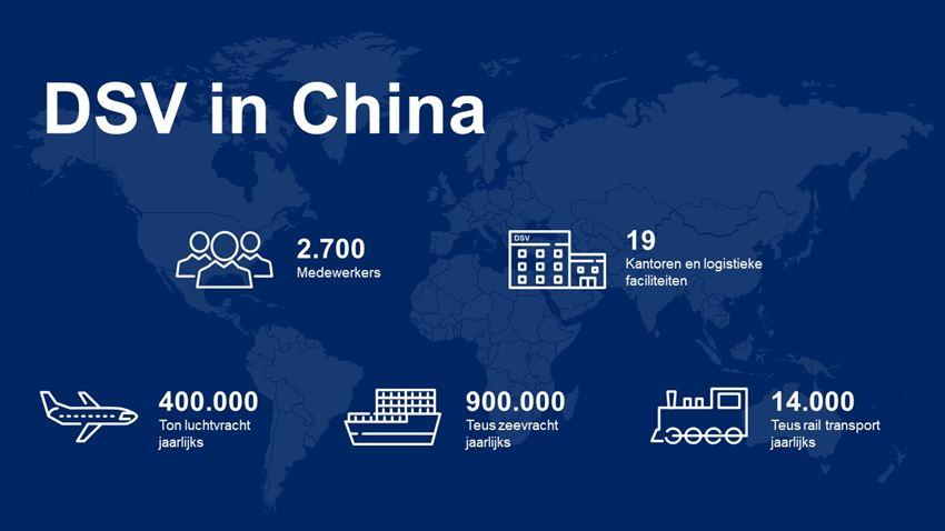 DSV in China feiten