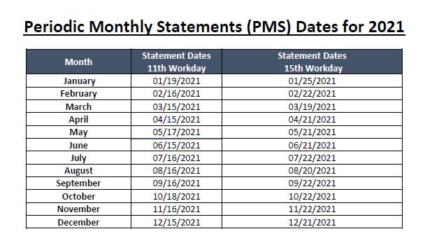 PMS schedule